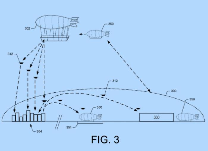 Link fonte: https://techcrunch.com/2016/12/28/amazon-patents-show-flying-warehouses-that-send-delivery-drones-to-your-door/?ncid=rss&utm_source=feedburner&utm_medium=feed&utm_campaign=Feed%3A+Techcrunch+%28TechCrunch%29&sr_share=twitter